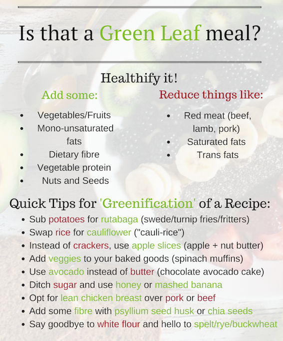 A GREEN LEAF MEAL (9) (1).png