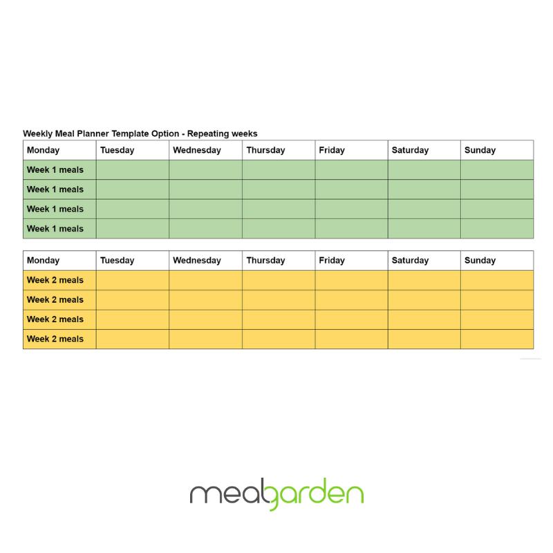 Weekly meal planner template - Repeating weeks