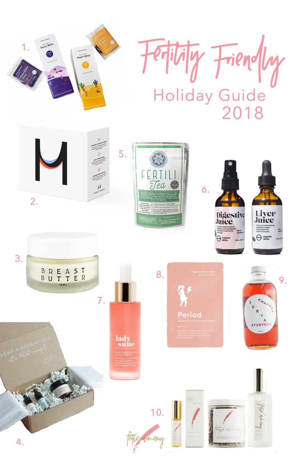 fertility friendly gift guide