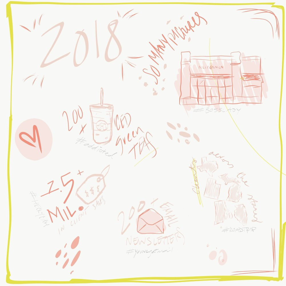 Verb House Creative Year in Review 2018