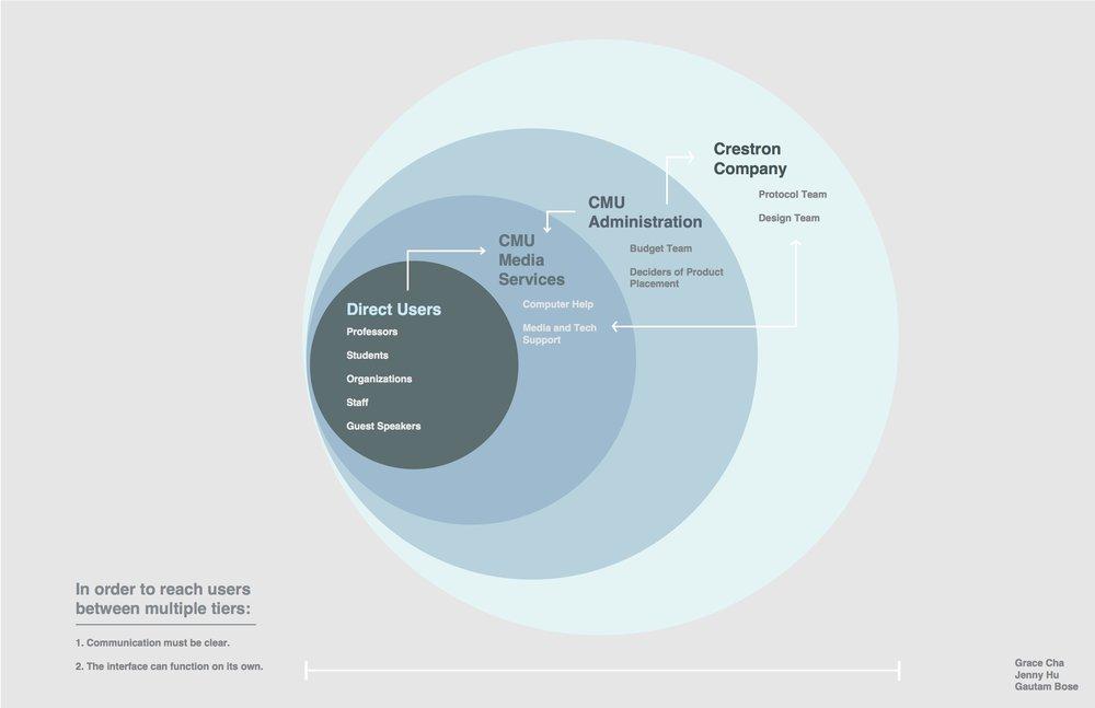 stakeholders map.jpg