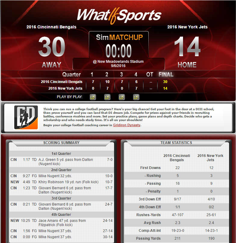 If someone suggested this final score last year before Andy Dalton's injury, no one would have blinked.