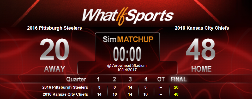 Questionably Qualified Sports Book NFL Picks Week 6 Kansas City Chiefs Pittsburgh Steelers