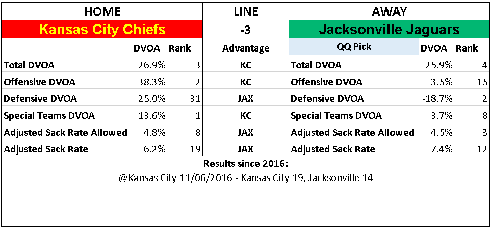2018 NFL Week 5 Picks Kansas City Chiefs Jacksonville Jaguars.PNG