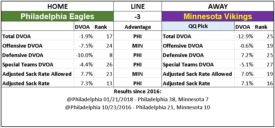 2018 NFL Week 5 Picks Minnesota Vikings Philadelphia Eagles.PNG