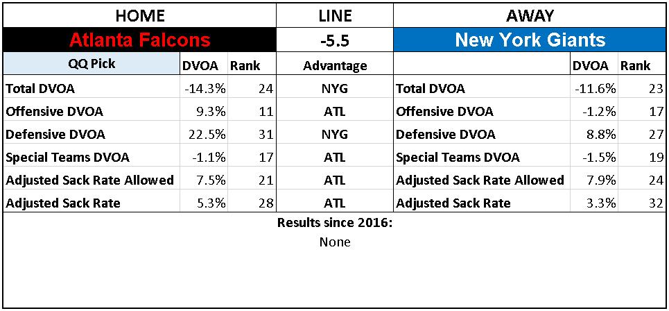 2018 NFL Week 7 Picks Atlanta Falcons New York Giants.PNG
