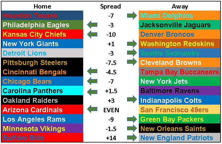 2018 NFL Picks Week 8.PNG
