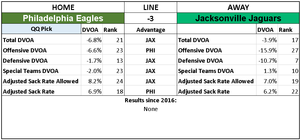 2018 NFL Week 8 Picks Philadelphia Eagles Jacksonville Jaguars.PNG