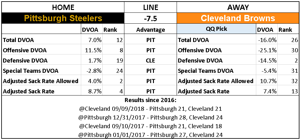 2018 NFL Week 8 Picks Cleveland Browns Pittsburgh Steelers.PNG