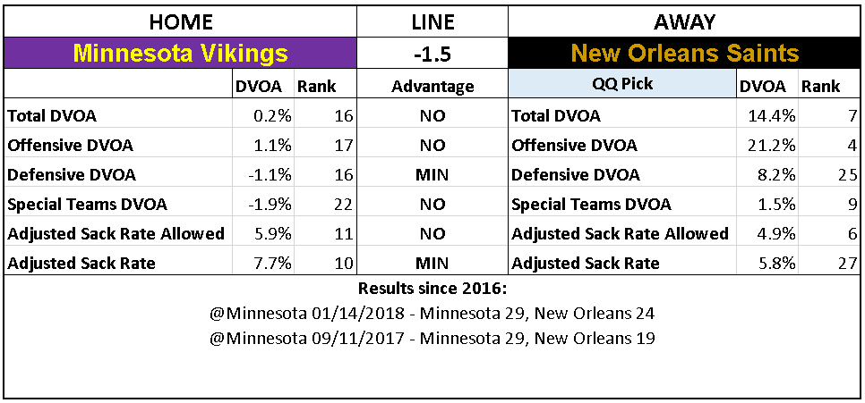 2018 NFL Week 8 Picks New Orleans Saints Minnesota Vikings.PNG