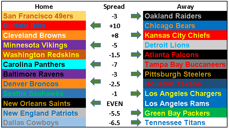 2018 NFL Picks Week 9.PNG