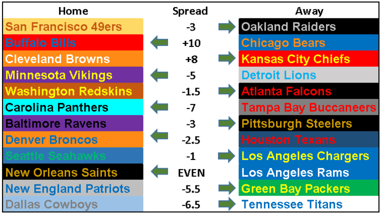 2018 NFL Picks Week 9  Short and Sweet — Questionably Qualified 606134944