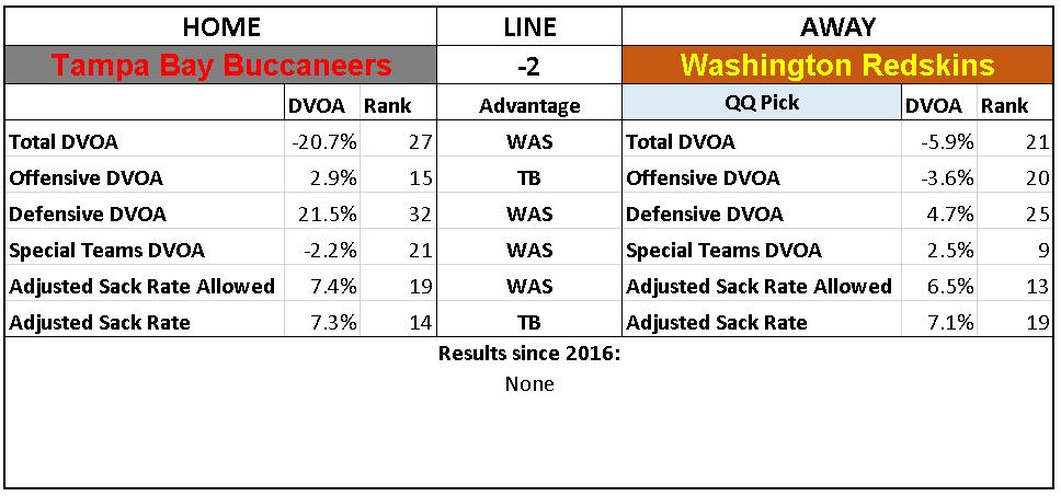 2018 NFL Week 10 Picks Washington Redskins Tampa Bay Buccaneers.PNG