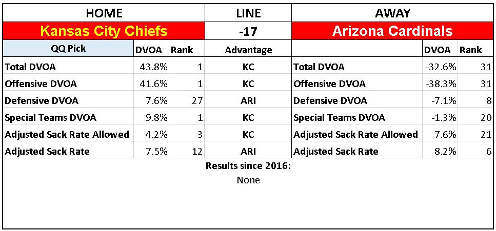 2018 NFL Week 10 Picks Kansas City Chiefs Arizona Cardinals.PNG