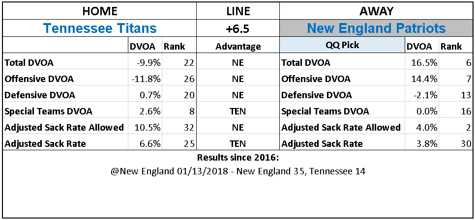 2018 NFL Week 10 Picks New England Patriots Tennessee Titans.PNG