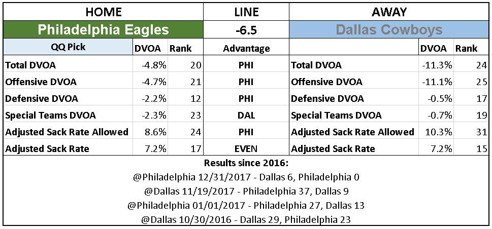 2018 NFL Week 10 Picks Philadelphia Eagles Dallas Cowboys.PNG