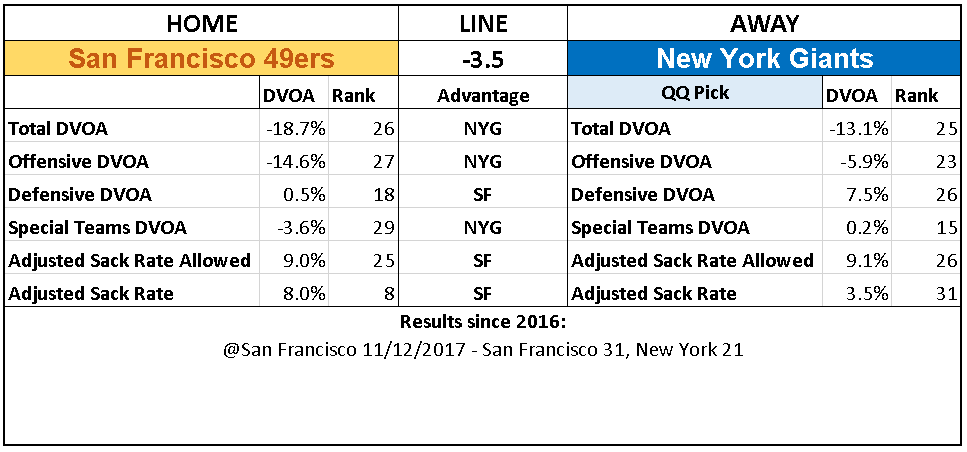 2018 NFL Week 10 Picks New York Giants San Francisco 49ers.PNG
