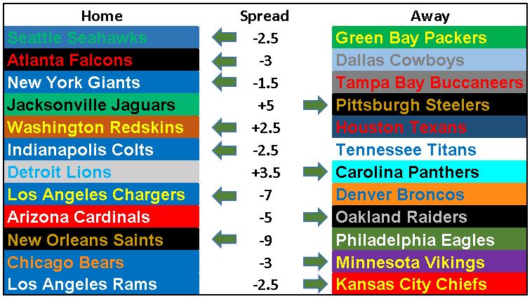 2018 NFL Picks Week 11.PNG