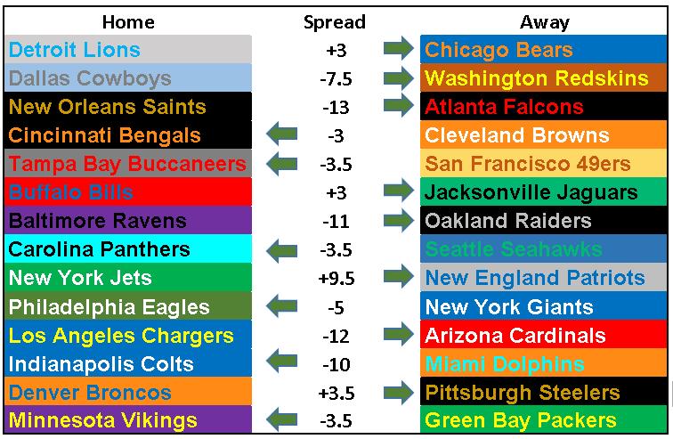 2018 NFL Picks Week 12.PNG