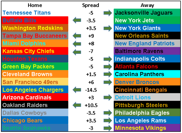 2018 NFL Picks Week 14  Bouncing Back — Questionably Qualified eee52b9a7