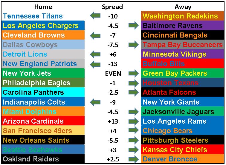 NFL Picks Week 16 2018.PNG