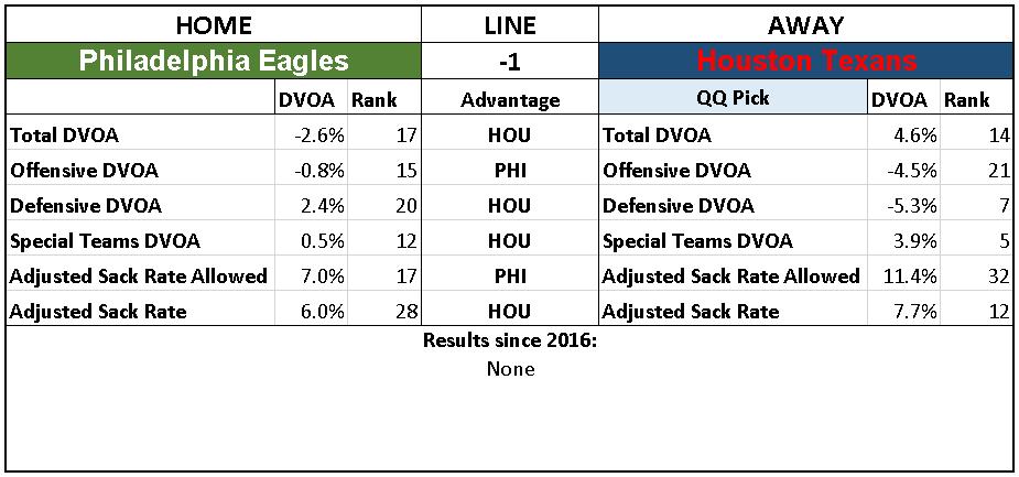 2018 NFL Week 16 Picks Houston Texans over Philadelphia Eagles.PNG