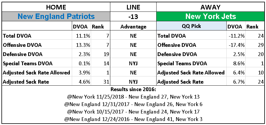 2018 NFL Week 17 Picks New York Jets over New England Patriots.PNG