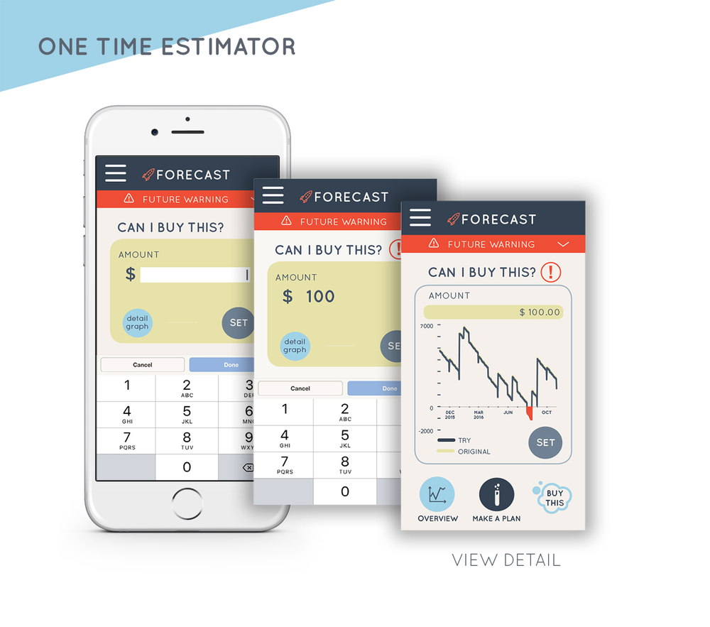 one time estimator