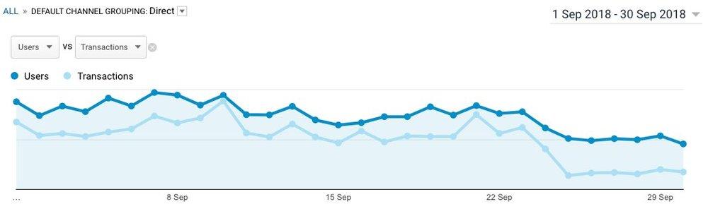 Spektrix google analytics cross-domain tracking.jpg