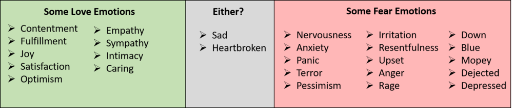 Emotions.png