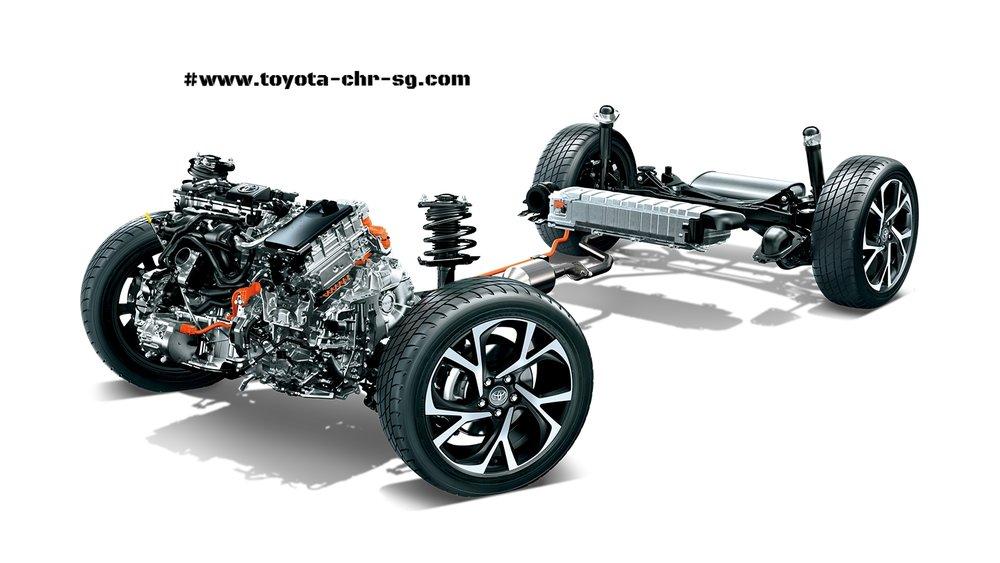 TOYOTA C-HR Hybrid System