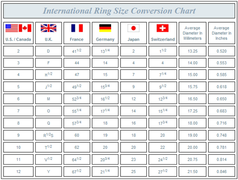 ring conversion chart.png