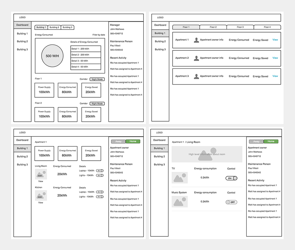 Final set of wireframes finalised