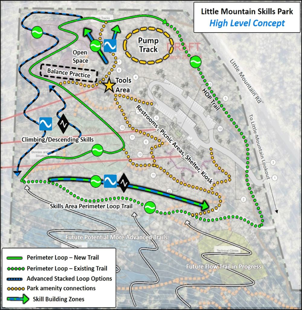 Mountain Bike Skills Park Concept - Click To Enlarge