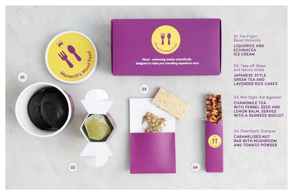 Monarch Mood Food infographic 2.jpg