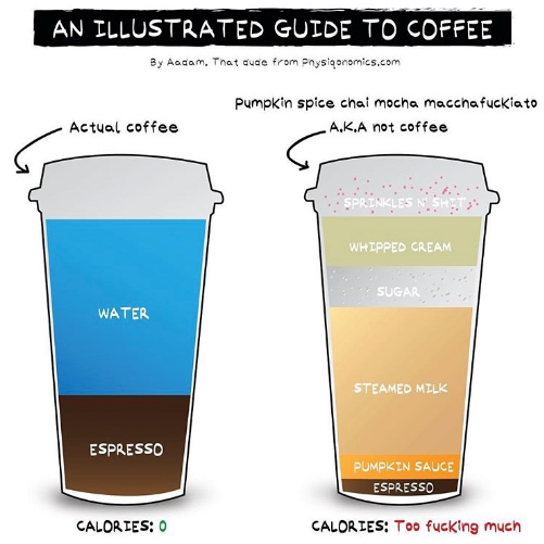 coffee guide.png
