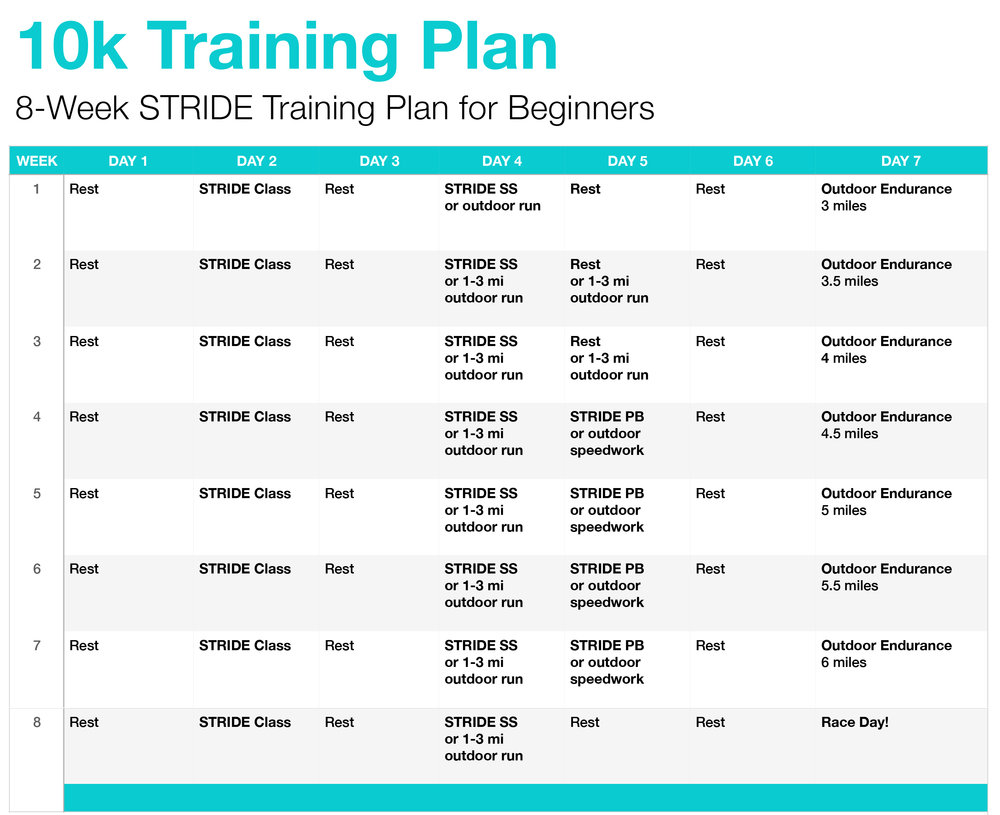 10-training-plan_STRIDE.jpg