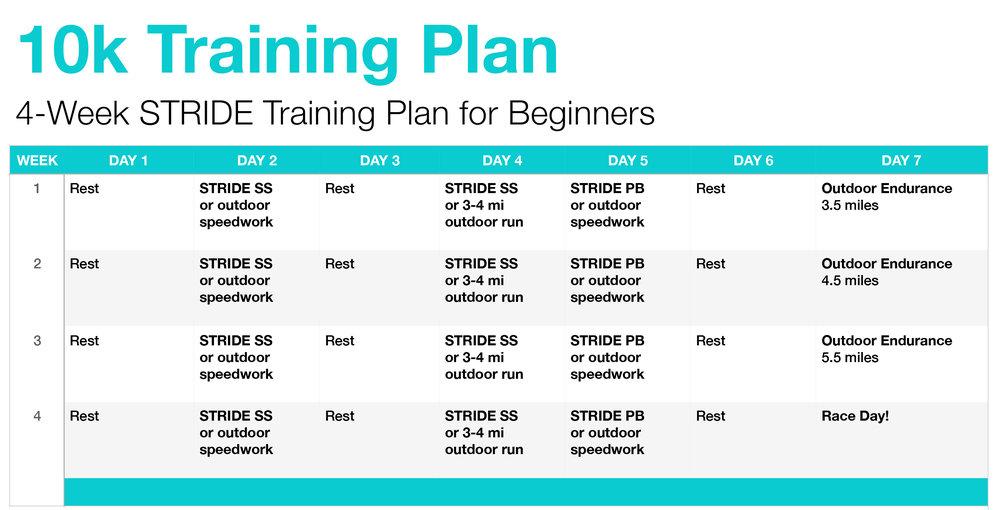 10k-training-plan_4wkSTRIDE.jpg