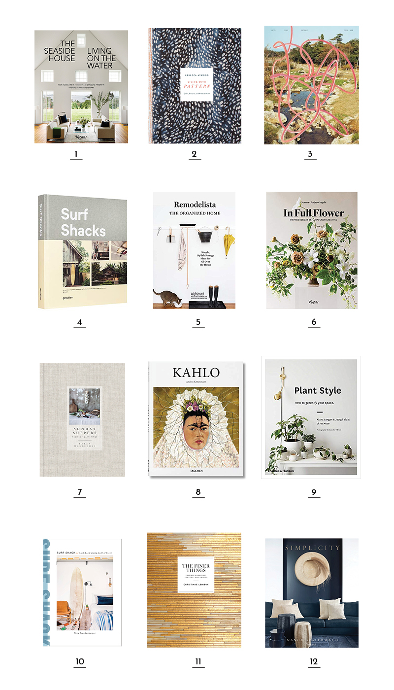 1.  The Seaside House  | 2.  Living with Pattern  | 3.  Super Extra Natural!  | 4.  Surf Shacks  | 5.  Remodelista  | 6.  In Full Flower  | 7.  Sunday Suppers  | 8.  Kahlo  | 9.  Plant Style  | 10.  Surf Shack - Living by the Water  | 11.  The Finer Things  | 12.  Simplicity