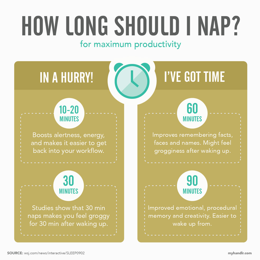 How Long Should I Nap? Handlr Hacks