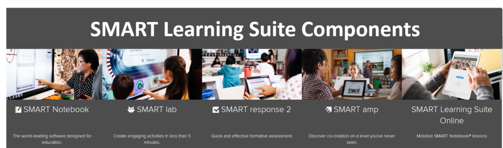 SMART Learning Suite Components.png