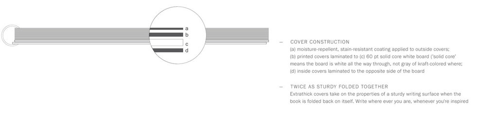 1801-art-notebook-typ-pg-180528b-3.jpg