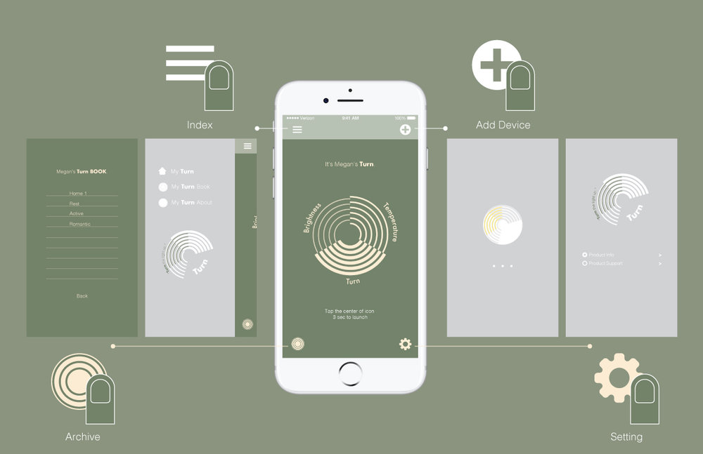 turn_meganlin_app_2