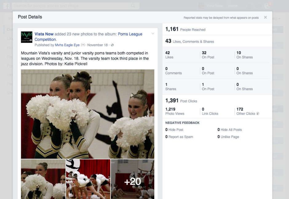 To further explore the impact of a post, more details are provided past just post reach and clicks. The poms league tournament that I photographed was one of the more popular events of the year with 42 likes and nearly 1.4 thousand clicks.