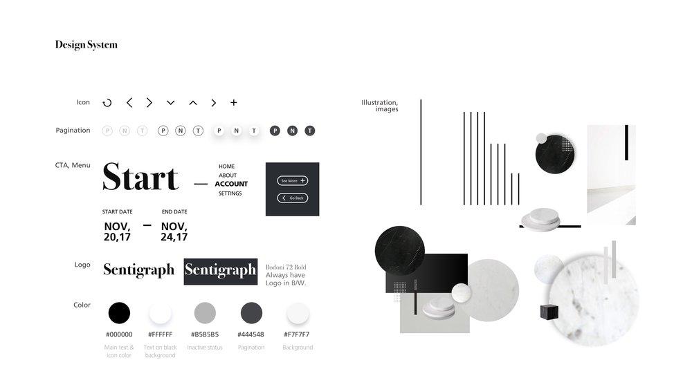 Design system Copy.jpg