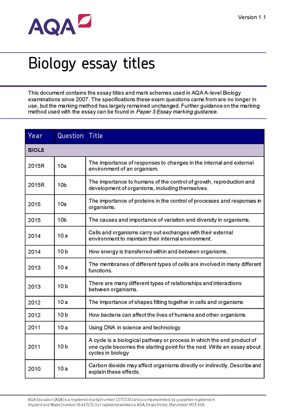 Aqa Paper  Extended Essay Tips Markschemes And Past Essay Titles  Aqabiologyessaytitlespagejpg