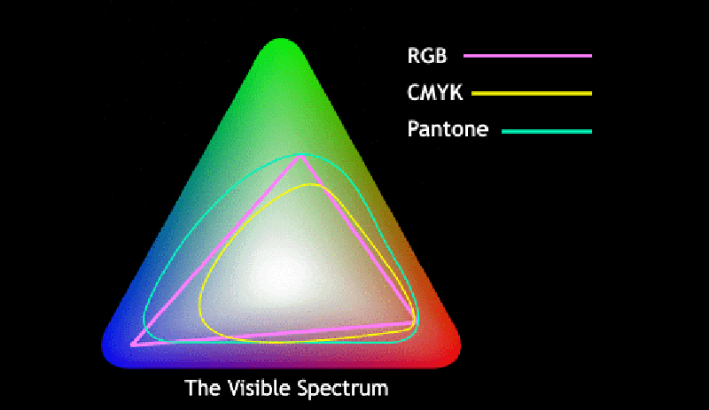 Image of color tips from a multimedia studio.