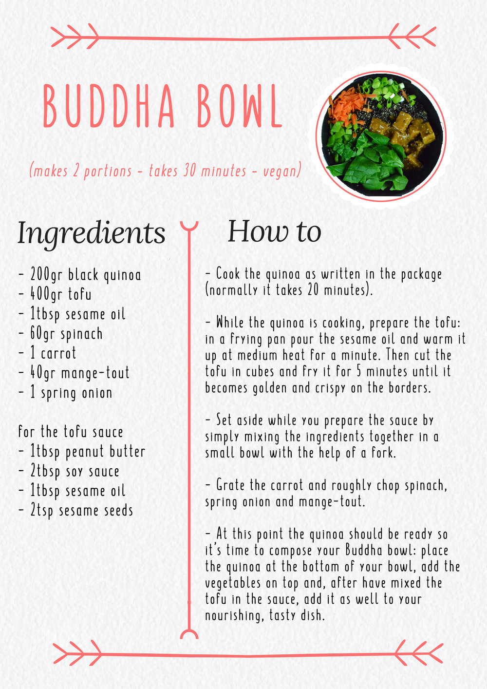 She Smiles - buddah bowl recipe