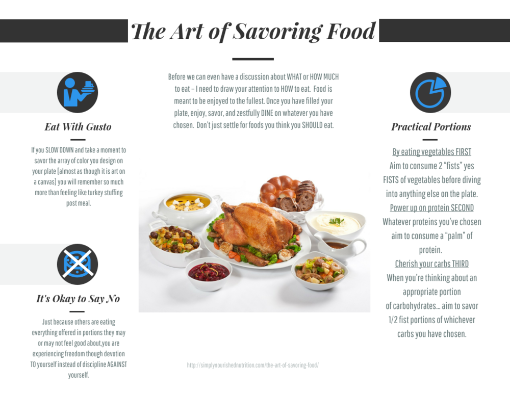theartofsavoringfood