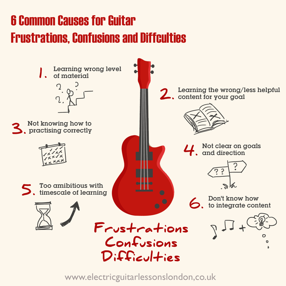 6 common causes of frustration guitar.png